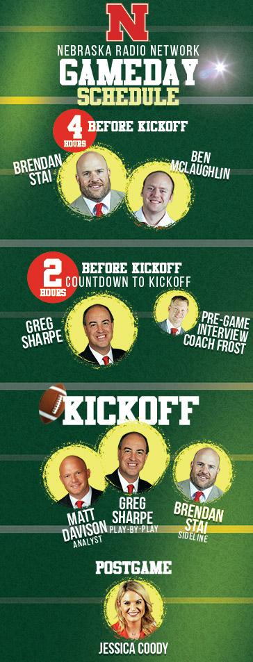 Nebraska Football Radio Gameday Radio Schedule